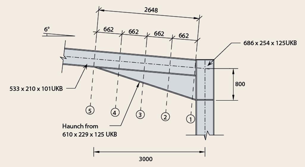 1 Floor Height In Meters